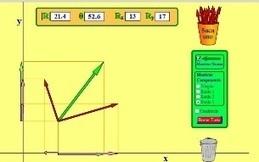 "El ""Gran Simulador"" | Aprenduco | Scoop.it"