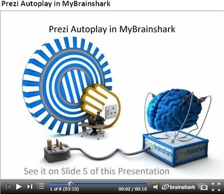 Prezi Autoplay in MyBrainshark | Digital Presentations in Education | Scoop.it