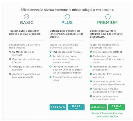 Evernote améliore son offre payante | Evernote, gestion de l'information numérique | Scoop.it