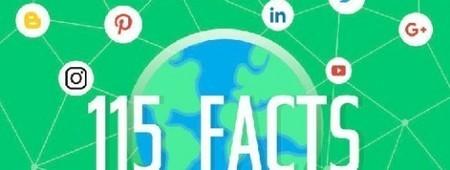 Médias sociaux : Tour d'horizon 2016 des usages, faits et chiffres en 115 points clés | Le blog du Communicant | Smartphones et réseaux sociaux | Scoop.it