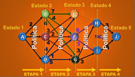 Matemáticas con Tecnología: Learn Dynamic Programming Easily. | Mathematics learning | Scoop.it