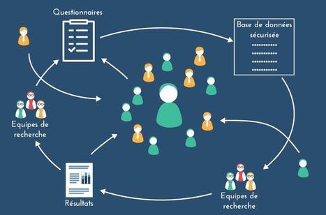 ComPaRe - Communauté de Patients pour la Recherche | Usic@re, recherche en SIC : Usages numériques pour le bien-être et le maintien de l'autonomie. | Scoop.it