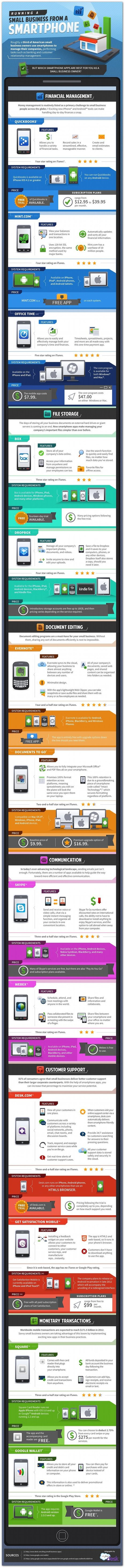 13 Business Apps for Busy Entrepreneurs (Infographic) | Social Mercor | Scoop.it
