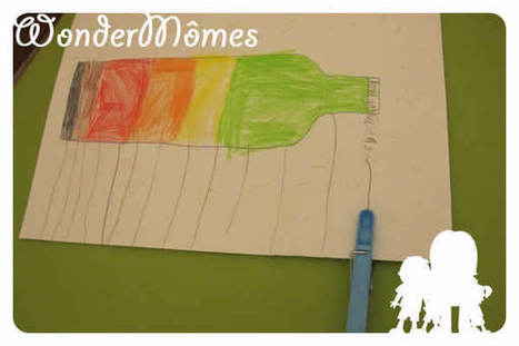 Parents remplissons nos réservoirs affectifs ! - Wondermomes | Google actu | Scoop.it