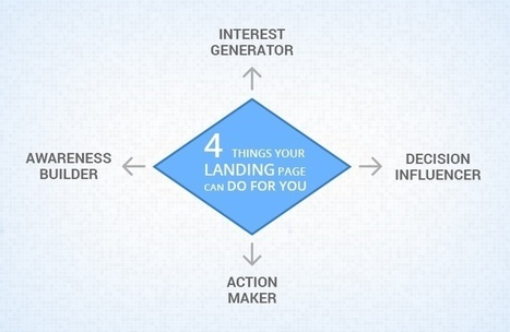 How To Optimize A Landing Page With Better Call To Action Strategies | Crowdfunding | Scoop.it