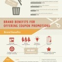 Retail and Discounts – Building Business Sales [infographic] | BPM, PaaS, & Cloud Computing | Scoop.it