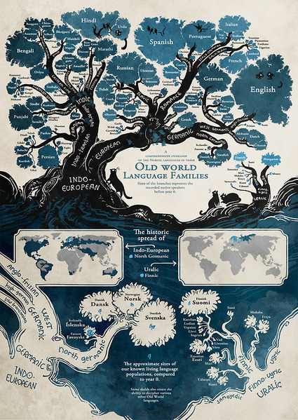Old World Language Families Map - Maps on the Web | Networking the world - Espace et réseaux | Scoop.it