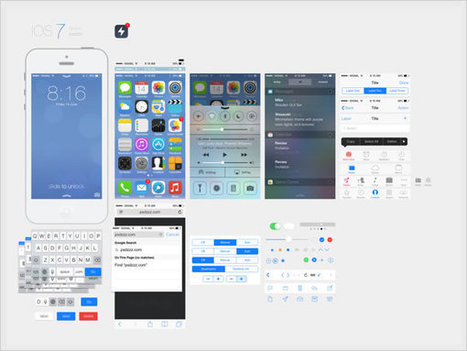 Great Collection of UI Kits for Your Next Mobile Project | Design.it | Scoop.it
