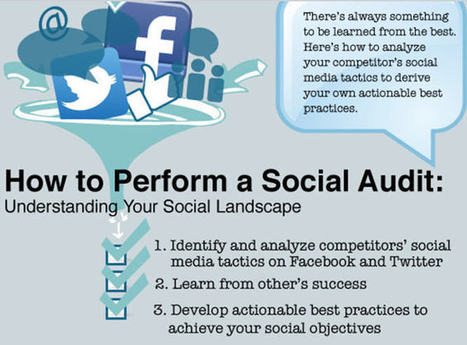 How to Perform a Social Audit [Infographic] | Social Media Today | Building a Web Presence | Scoop.it
