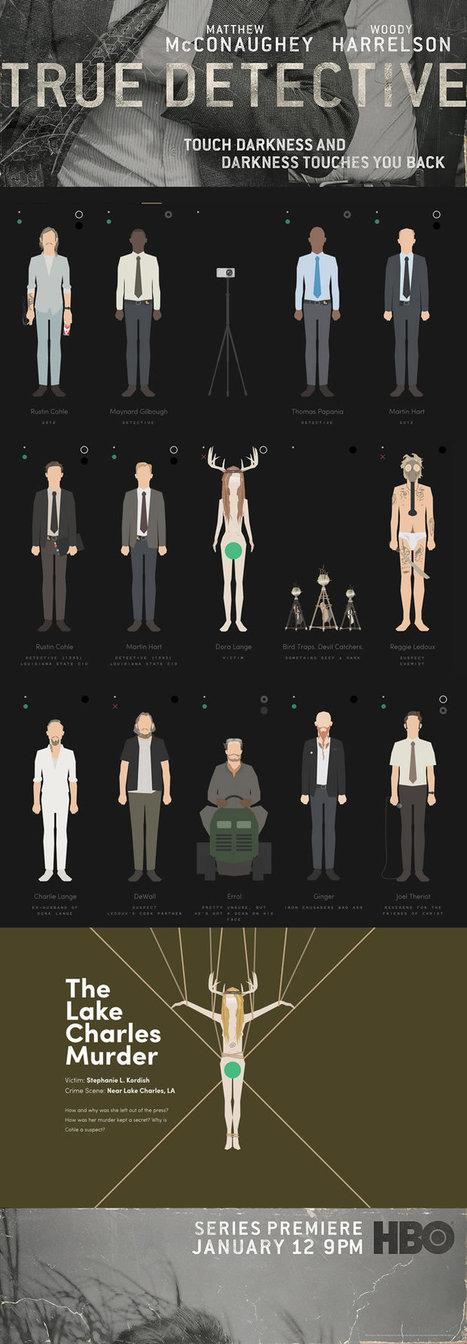 Infographie : la série True Detective de HBO - #Olybop | Infographie-infography | Scoop.it