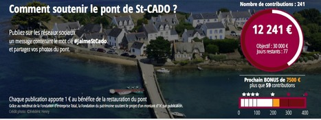 Dans le Morbihan, la petite île de Saint-Cado fait sa promo sur les réseaux sociaux | Personal Branding and Professional networks - @Socialfave @TheMisterFavor @TOOLS_BOX_DEV @TOOLS_BOX_EUR @P_TREBAUL @DNAMktg @DNADatas @BRETAGNE_CHARME @TOOLS_BOX_IND @TOOLS_BOX_ITA @TOOLS_BOX_UK @TOOLS_BOX_ESP @TOOLS_BOX_GER @TOOLS_BOX_DEV @TOOLS_BOX_BRA | Scoop.it
