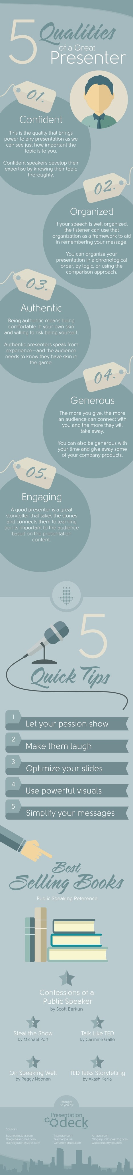 5 Qualities of a Great Presenter Infographic - e-Learning Infographics | Pedalogica: educación y TIC | Scoop.it