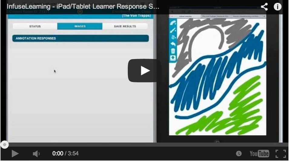 InfuseLearning- A Wonderful Student Response Tool