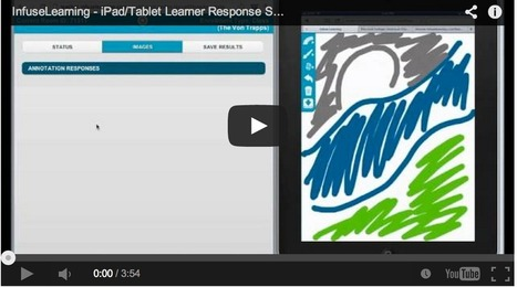 InfuseLearning- A Wonderful Student Response Tool ~ Educational Technology and Mobile Learning | Some | Scoop.it