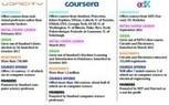 Major players in online education market - The Tech   Adventure Learning   Scoop.it