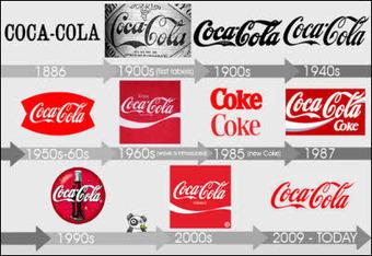 Evolution de 10 Logos Célèbres! – Marketing Attitude Marketing Attitude   Marketings   Scoop.it