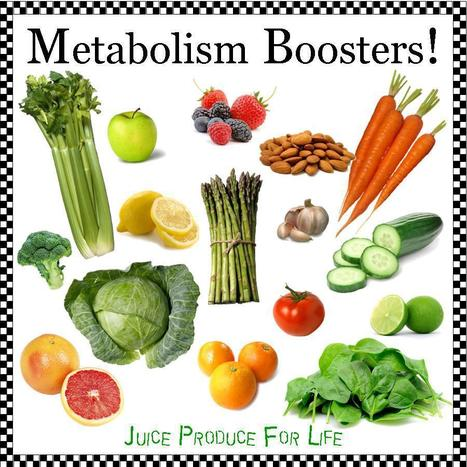 Metabolism Boosters | FASHION & LIFESTYLE! | Scoop.it