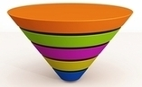 4 Ways to Ramp Up Mid-Funnel Content Creation | MarketingHits | Scoop.it