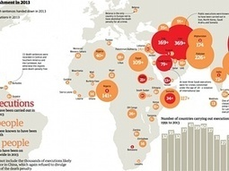Death penalty statistics 2013: country by country | Global politics | Scoop.it