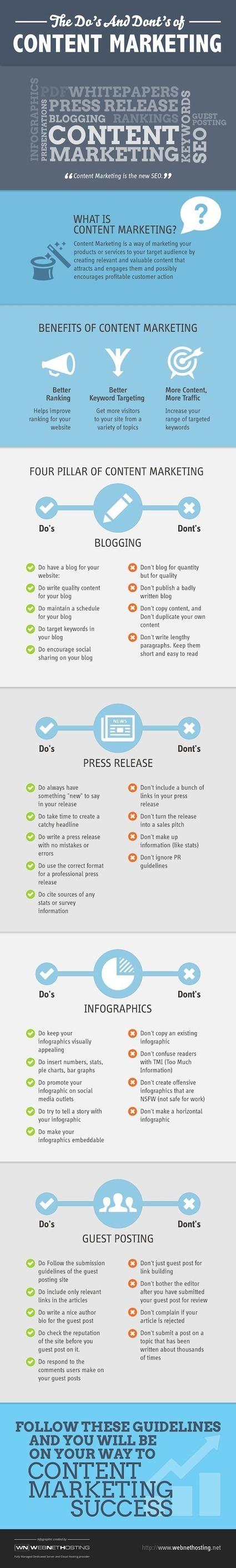 Marketing de contenu : Ce qu'il faut faire et ne pas faire ! [Infographie] | Social Media | Scoop.it