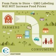 GMO Labeling Will Not Increase Food Prices | Right Livelihood: Growing Food | Scoop.it