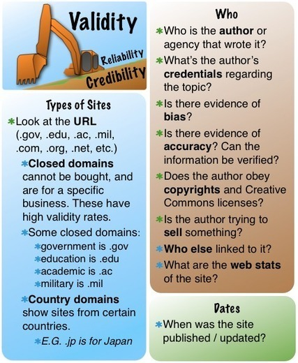 Internet Search to address Common Core | CCSS News Curated by Core2Class | Scoop.it