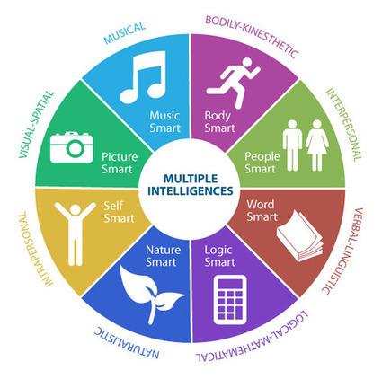 Una nueva utopía para la educación | Innovaciones Educativas | Scoop.it