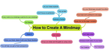 6 Tips on How to Create an Online Mind Map with ExamTime | Hospital management project | Scoop.it