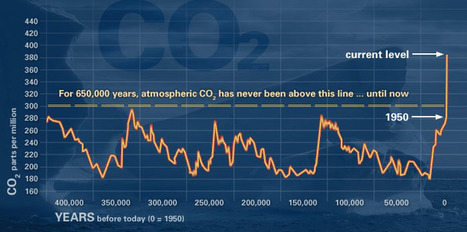 Carbon dioxide levels throughout northern hemisphere hit 400 ppm for the first time in human history   Amazing Science   Scoop.it