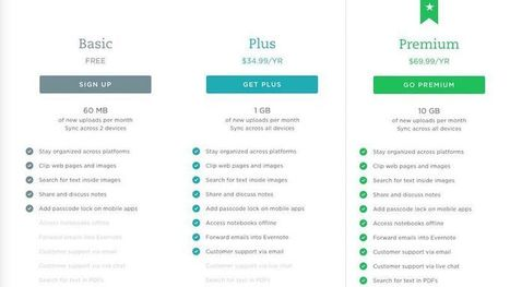 Evernote Limits Device Sharing for Free Users, Bumps Up the Price of Paid Plans | Evernote 247 | Scoop.it
