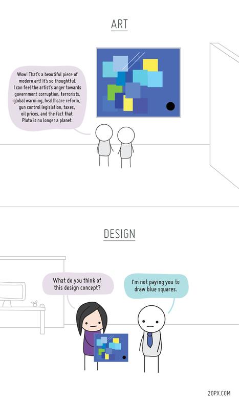 The Fine Line Between Art & Design - 20px - Twenty Pixels | Design Goodness | Scoop.it