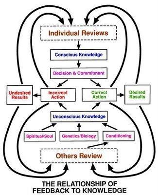E-LEARNIG-INCLUSIVO (más creatividad, menos e-learning) by ... | E-Learning | Scoop.it