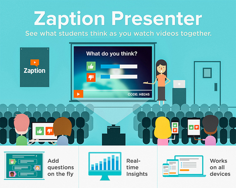 Introducing Zaption Presenter - Now In Beta Testing | Language learning and technology | Scoop.it