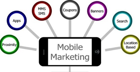 Effective Mobile Marketing Strategies For Your Business | MobileWeb | Scoop.it
