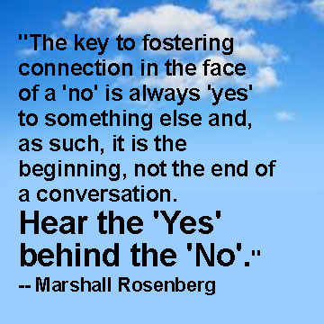 Hearing Yes Behind No… | The Center for Collaborative Communication | Empathy, Organizations & Relationships | Scoop.it