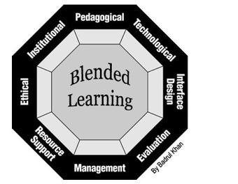 Carole Longden on Blended Learning: Khan's Octagonal Framework 2007 | (e)Books and (e)Resources for Learning & Teaching | Scoop.it