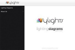 Sylights Lighting Diagrams - Free iPad & iPhone Apps | Photography Tips from XposurePro | Appertunity's fun & creative iphone news | Scoop.it