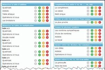 calcul@TICE | Activités en ligne pour l'école primaire | Scoop.it