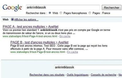 Ancres multiples et référencement, ça marche (test SEO) » Blog Axe-Net | Plus de Trafic Web | Scoop.it