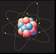 Static Electricity 1: Introducing Atoms - Science NetLinks | 8th Grade Science Finds | Scoop.it