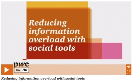 What Curators Need: Social Tools That Will Reduce Info Overload & Transform Collaboration | HigherEd Technology 2013 | Scoop.it