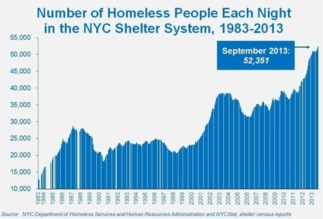 Basic Facts About Homelessness:  New York City | Coalition for the Homeless | How To Prevent Homelessness | Scoop.it