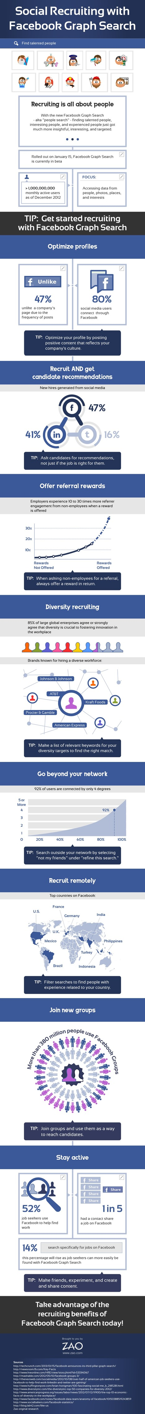 Infographic: How to Use Facebook for Recruiting - SocialTimes   web digital strategy   Scoop.it