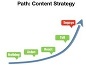 5 steps for an impactful content strategy | Content Curation for dummies | Scoop.it