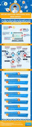 Importance of hiring Professional Social Media Services - Infographic - NassauWebDesign | Photo Studio | Scoop.it