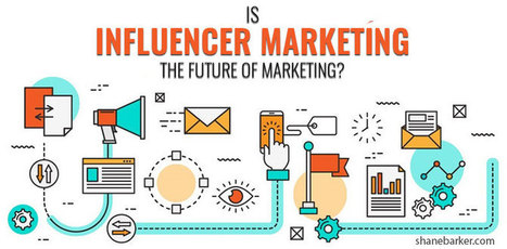 Is Influencer Marketing The Future Of Marketing? [INFOGRAPHIC] | Social Media | Scoop.it