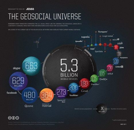 Infographic: A Look At The Size And Shape Of The Geosocial Universe In 2011 | Social Simulation | Scoop.it