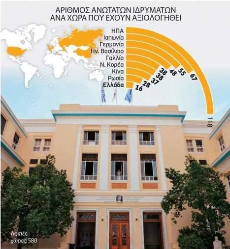 H Wikipedia σηκώνει ψηλά τα ελληνικά πανεπιστήμια | apps for libraries | Scoop.it