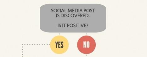 Faut-il répondre à tous les messages citant votre nom sur les réseaux sociaux ? | Internet world | Scoop.it