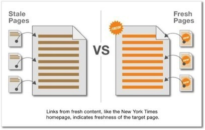 """What Is a """"Good Link Profile"""" and How Do You Get One? - Search Engine Journal 